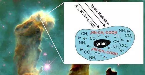 星际有机分子